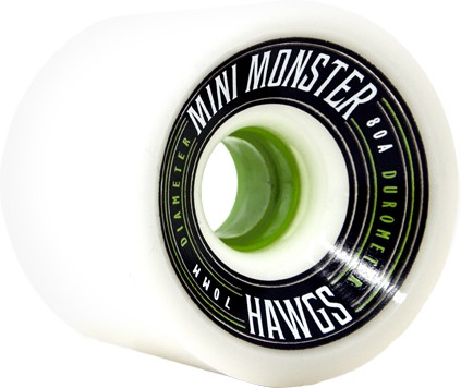 Mini monster 70mm/80a