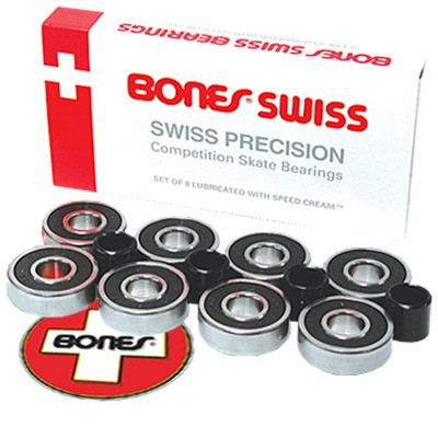 Roulements  Swiss