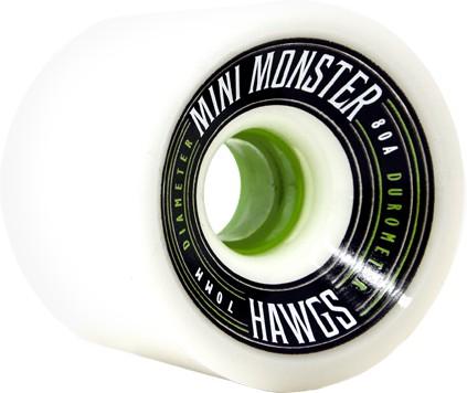 Mini monster 70mm/80a